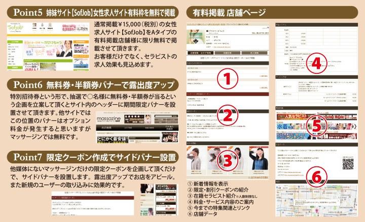 回春マッサージ情報『マッサージン』のバナー広告枠の紹介画像